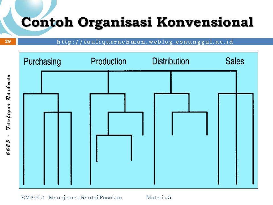 Contoh Organisasi Konvensional
