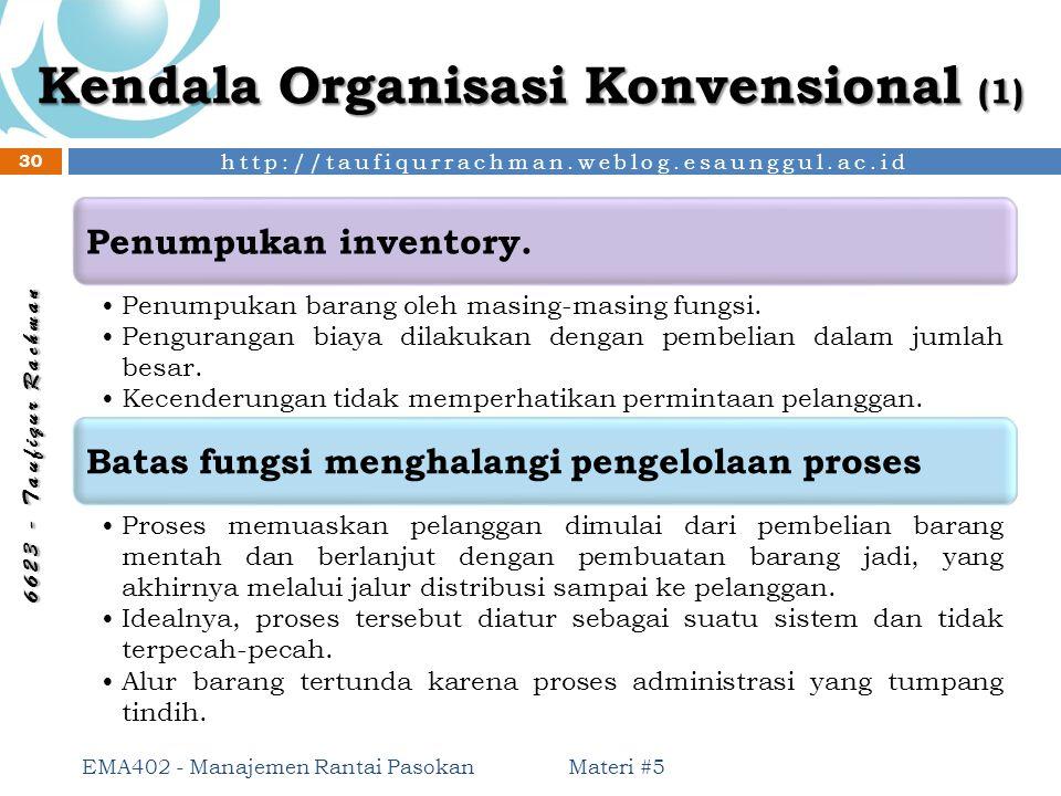 Kendala Organisasi Konvensional (1)