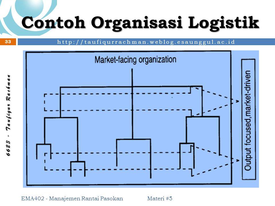 Contoh Organisasi Logistik