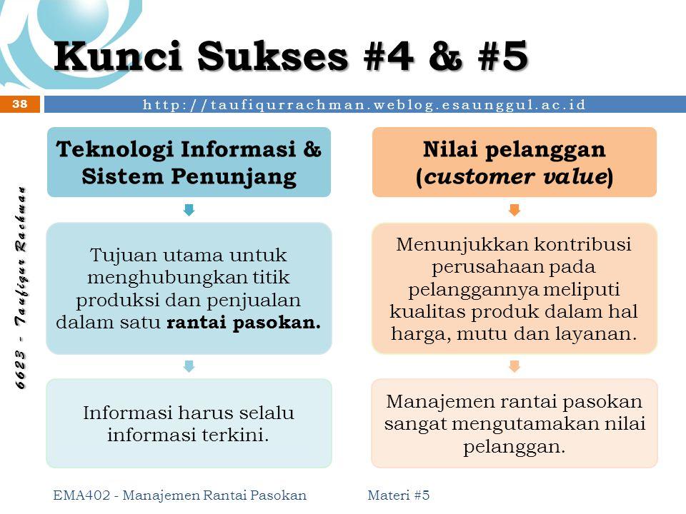 Kunci Sukses #4 & #5 Teknologi Informasi & Sistem Penunjang