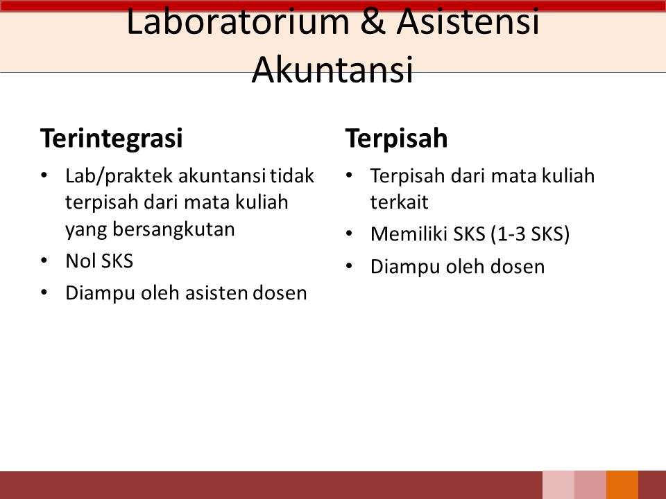 Laboratorium & Asistensi Akuntansi