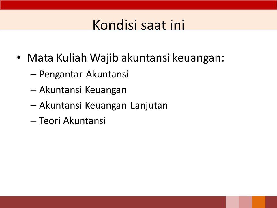 Kondisi saat ini Mata Kuliah Wajib akuntansi keuangan: