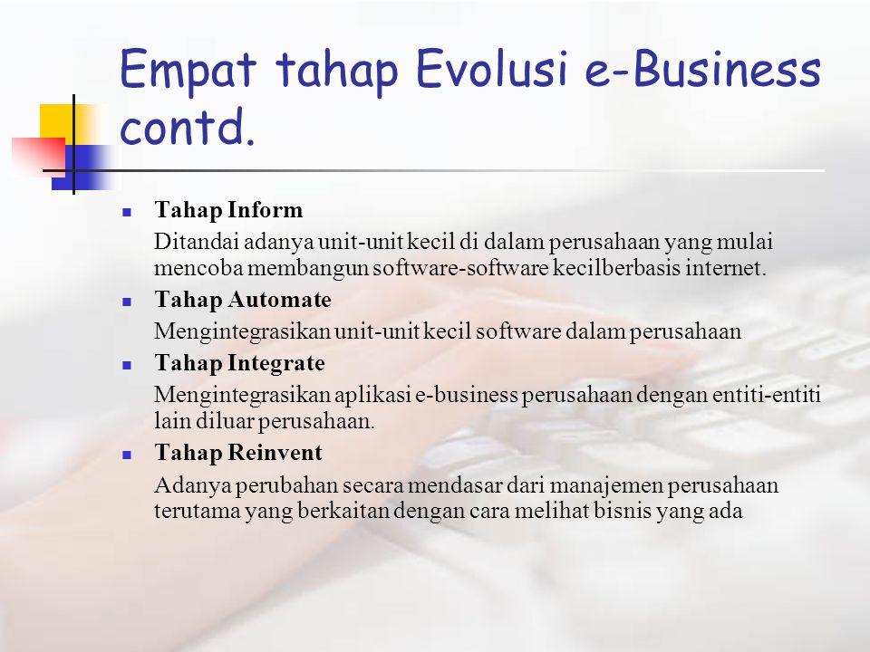 Empat tahap Evolusi e-Business contd.
