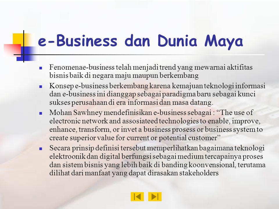 e-Business dan Dunia Maya