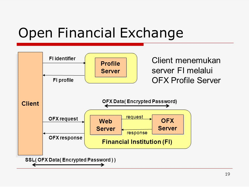 Open Financial Exchange