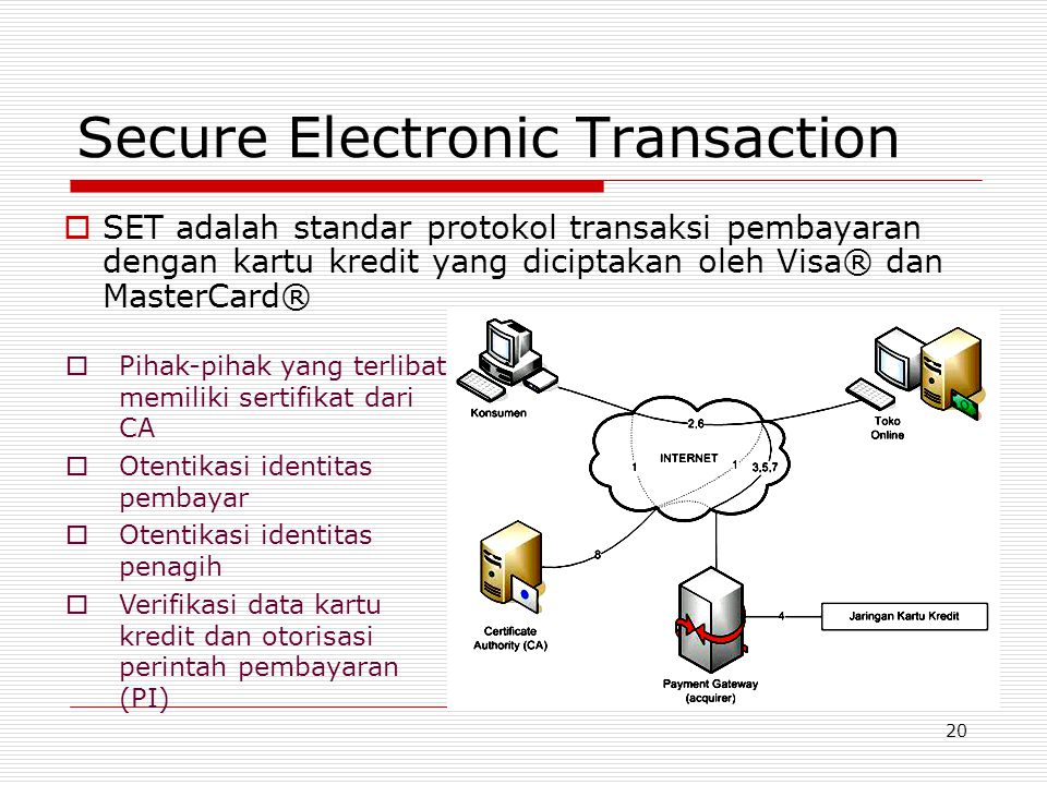 Secure Electronic Transaction