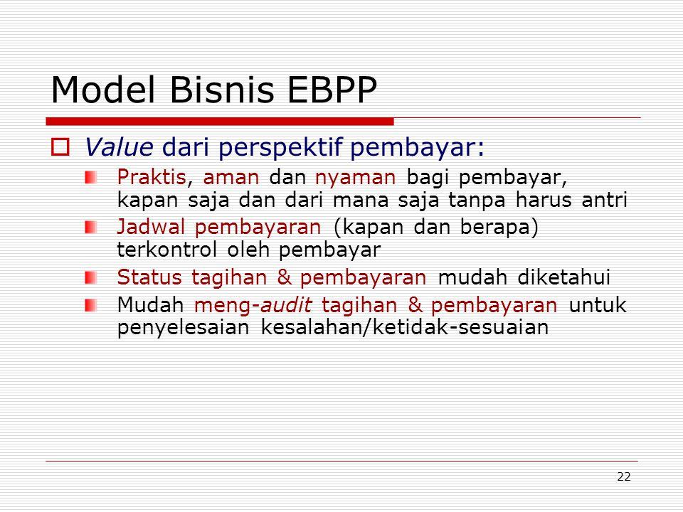 Model Bisnis EBPP Value dari perspektif pembayar: