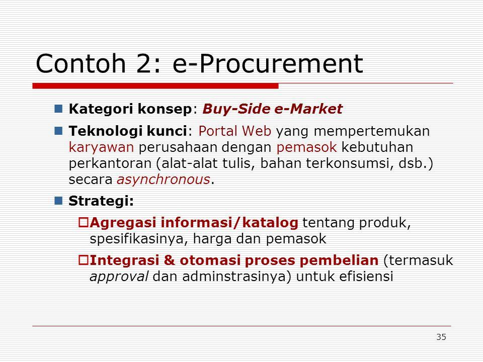 Contoh 2: e-Procurement