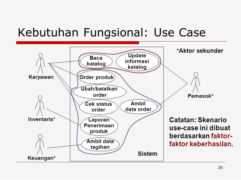 Kebutuhan Fungsional: Use Case