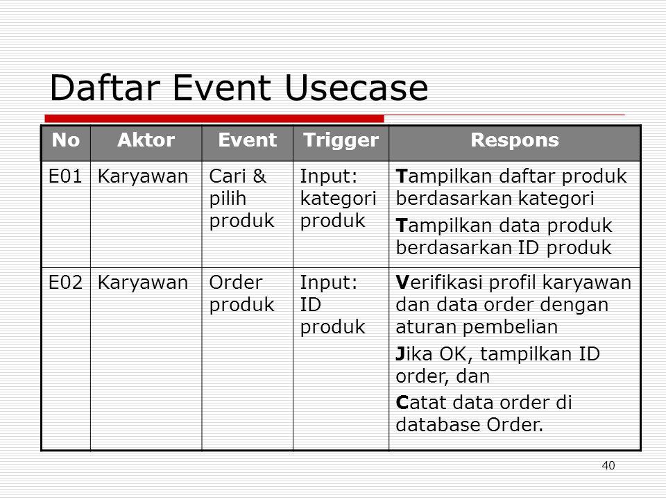 Daftar Event Usecase No Aktor Event Trigger Respons E01 Karyawan