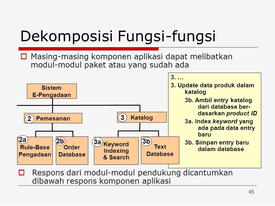 Dekomposisi Fungsi-fungsi
