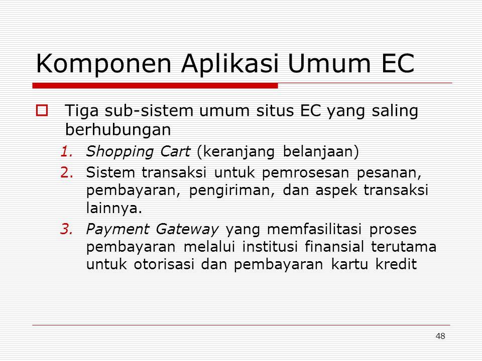 Komponen Aplikasi Umum EC