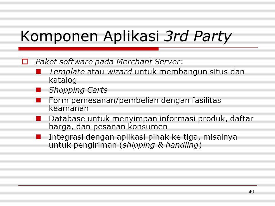 Komponen Aplikasi 3rd Party