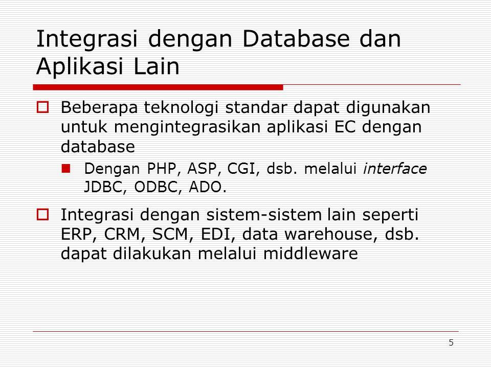 Integrasi dengan Database dan Aplikasi Lain