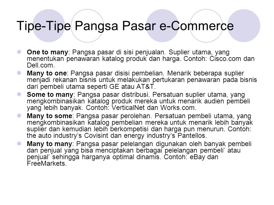 Tipe-Tipe Pangsa Pasar e-Commerce