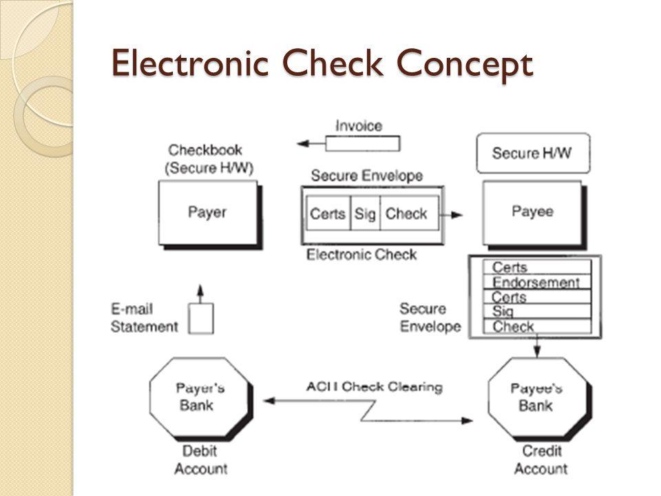 Electronic Check Concept