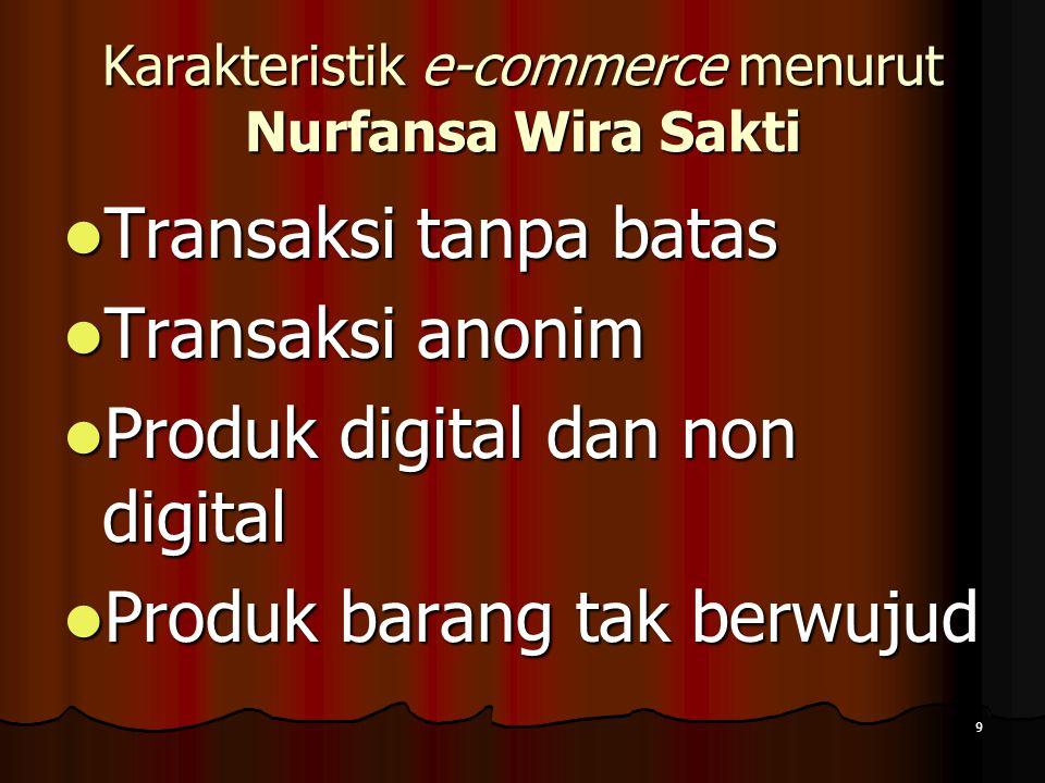 Karakteristik e-commerce menurut Nurfansa Wira Sakti