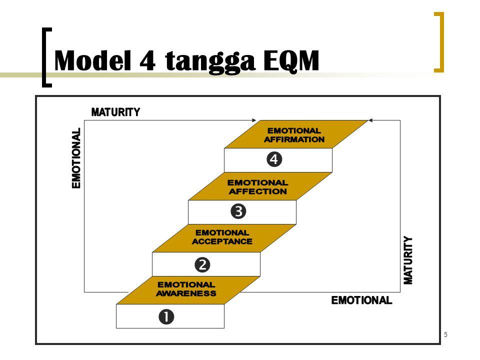 Model 4 tangga EQM     MATURITY EMOTIONAL MATURITY EMOTIONAL