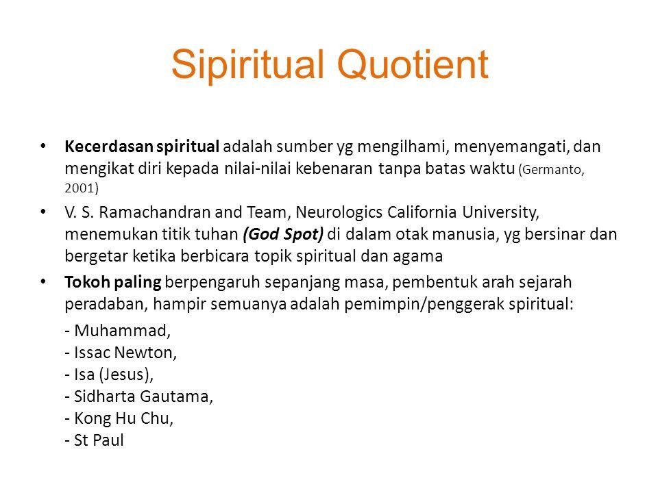 Sipiritual Quotient