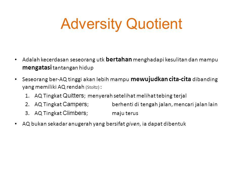 Adversity Quotient Adalah kecerdasan seseorang utk bertahan menghadapi kesulitan dan mampu mengatasi tantangan hidup.