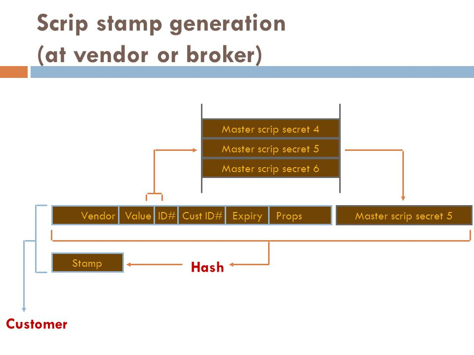 Scrip stamp generation (at vendor or broker)