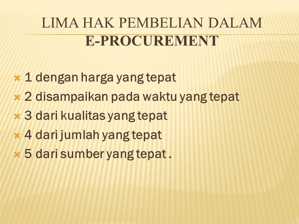 lima hak pembelian dalam E-procurement