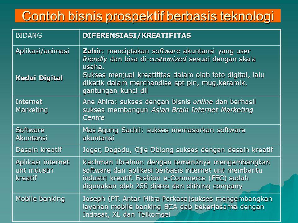 Contoh bisnis prospektif berbasis teknologi