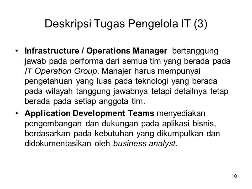 Deskripsi Tugas Pengelola IT (3)