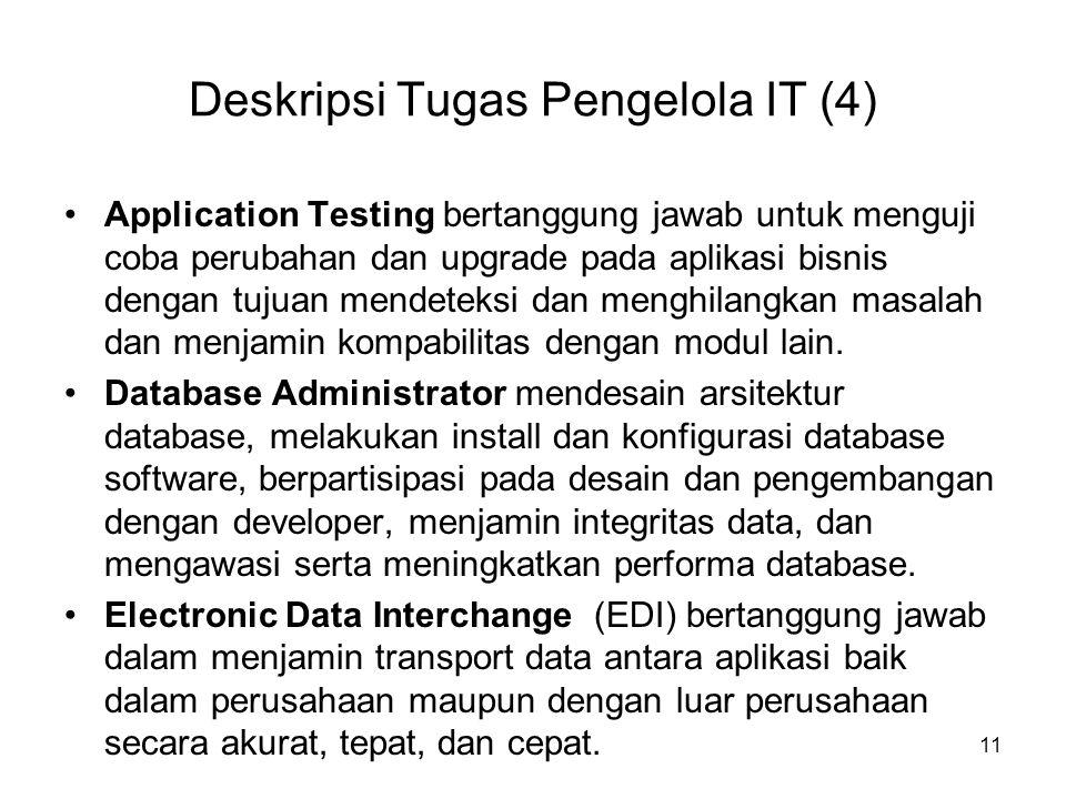 Deskripsi Tugas Pengelola IT (4)