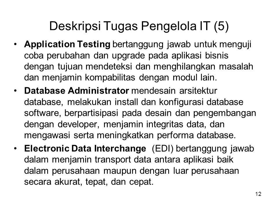 Deskripsi Tugas Pengelola IT (5)