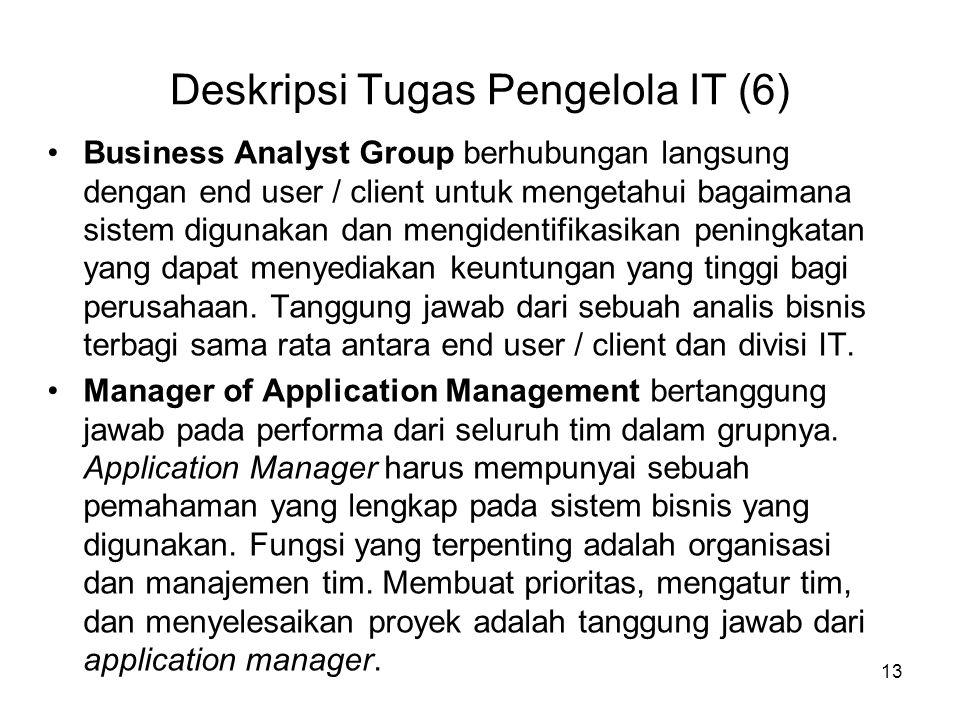 Deskripsi Tugas Pengelola IT (6)