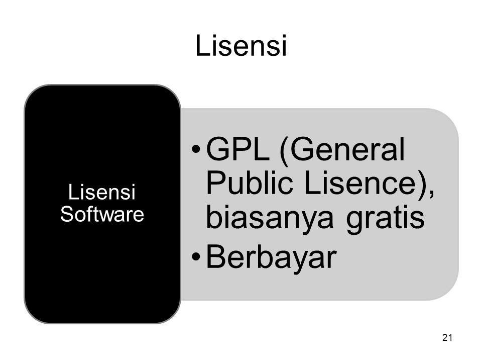 Lisensi Lisensi Software GPL (General Public Lisence), biasanya gratis