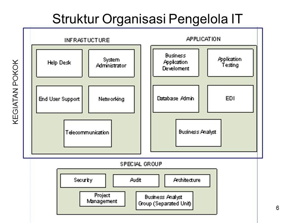 Struktur Organisasi Pengelola IT