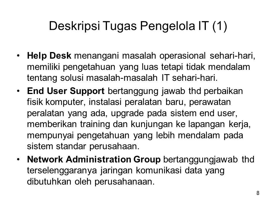 Deskripsi Tugas Pengelola IT (1)