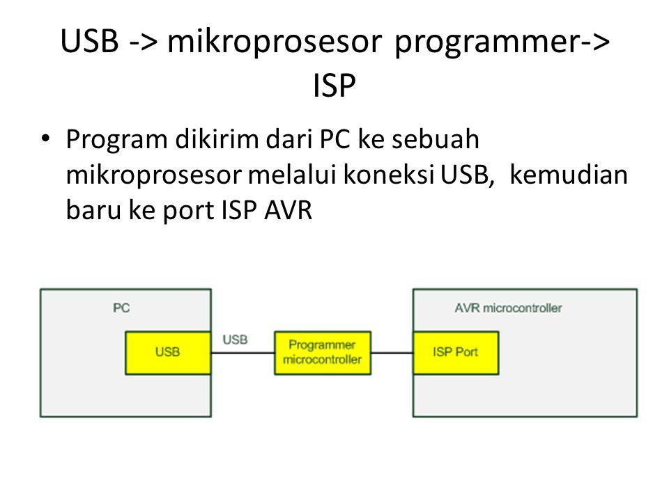 USB -> mikroprosesor programmer-> ISP