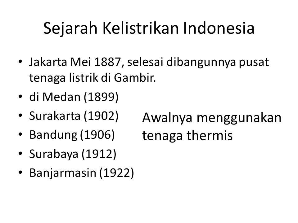 Sejarah Kelistrikan Indonesia