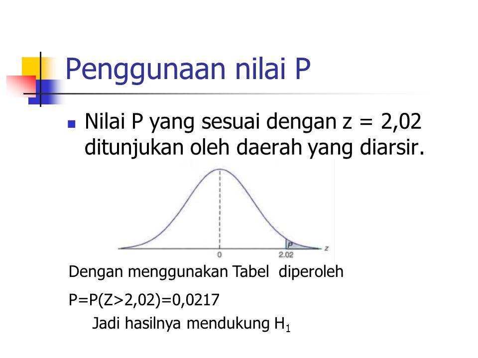 Penggunaan nilai P Nilai P yang sesuai dengan z = 2,02 ditunjukan oleh daerah yang diarsir. Dengan menggunakan Tabel diperoleh.