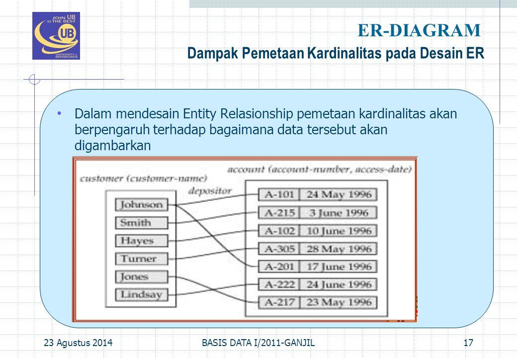 ER-DIAGRAM Dampak Pemetaan Kardinalitas pada Desain ER