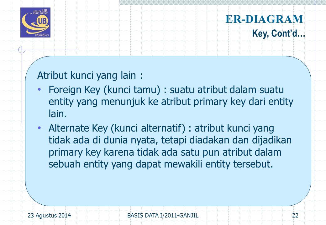 ER-DIAGRAM Key, Cont'd… Atribut kunci yang lain :