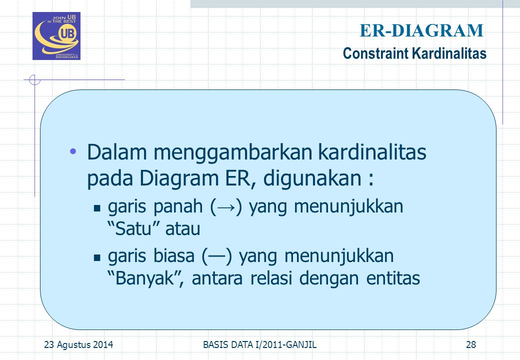 Dalam menggambarkan kardinalitas pada Diagram ER, digunakan :