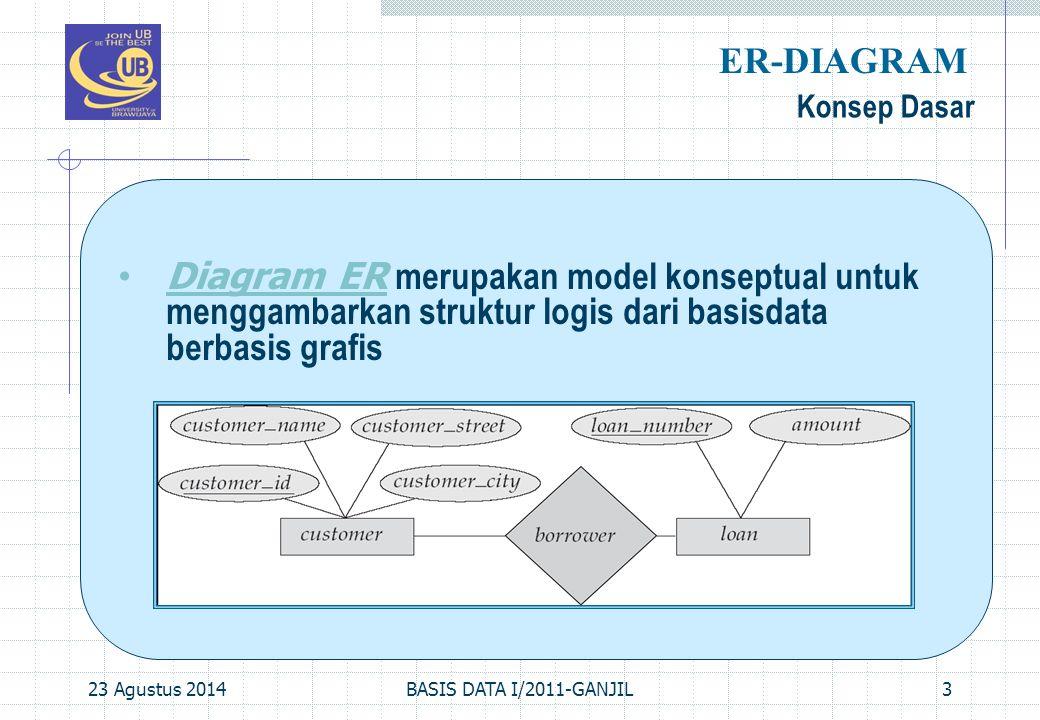 ER-DIAGRAM Konsep Dasar. Diagram ER merupakan model konseptual untuk menggambarkan struktur logis dari basisdata berbasis grafis.