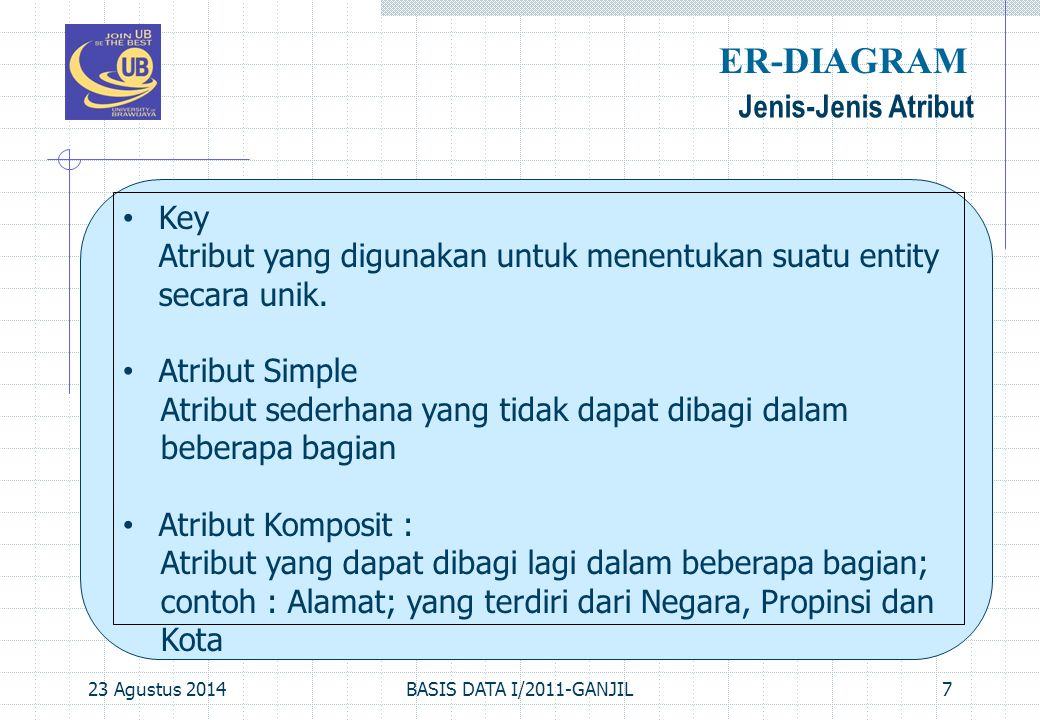 ER-DIAGRAM Jenis-Jenis Atribut Key