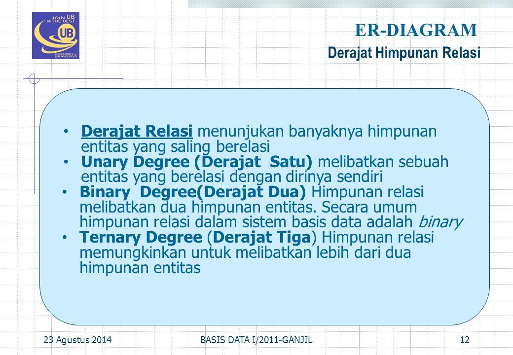 ER-DIAGRAM Derajat Himpunan Relasi