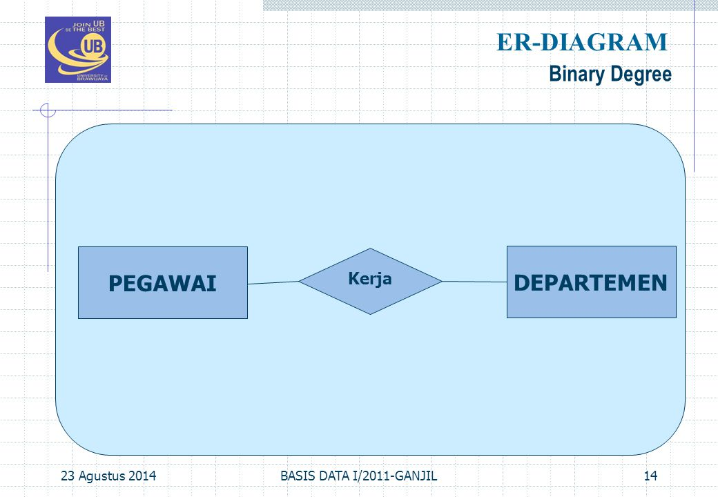 ER-DIAGRAM Binary Degree PEGAWAI DEPARTEMEN Kerja 06 April 2017