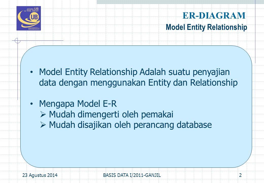 ER-DIAGRAM Model Entity Relationship. Model Entity Relationship Adalah suatu penyajian data dengan menggunakan Entity dan Relationship.