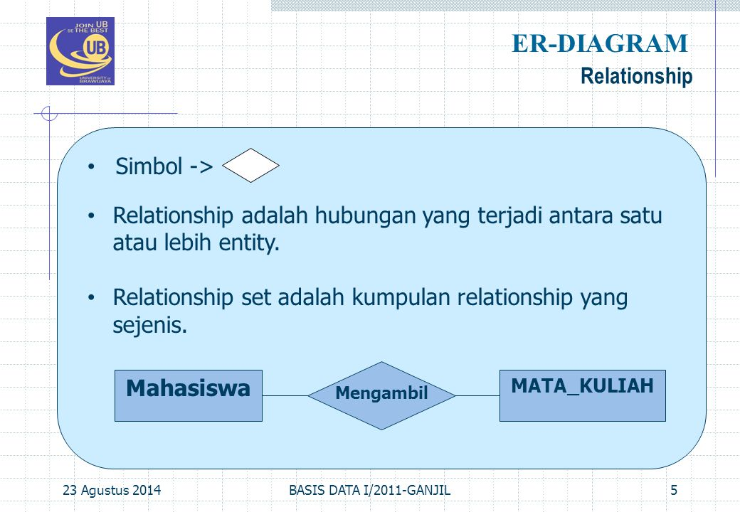 ER-DIAGRAM Relationship Simbol ->