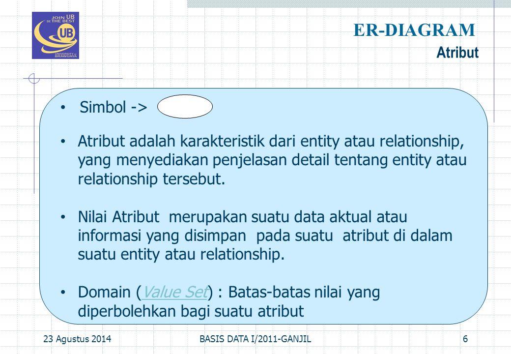 ER-DIAGRAM Atribut Simbol ->