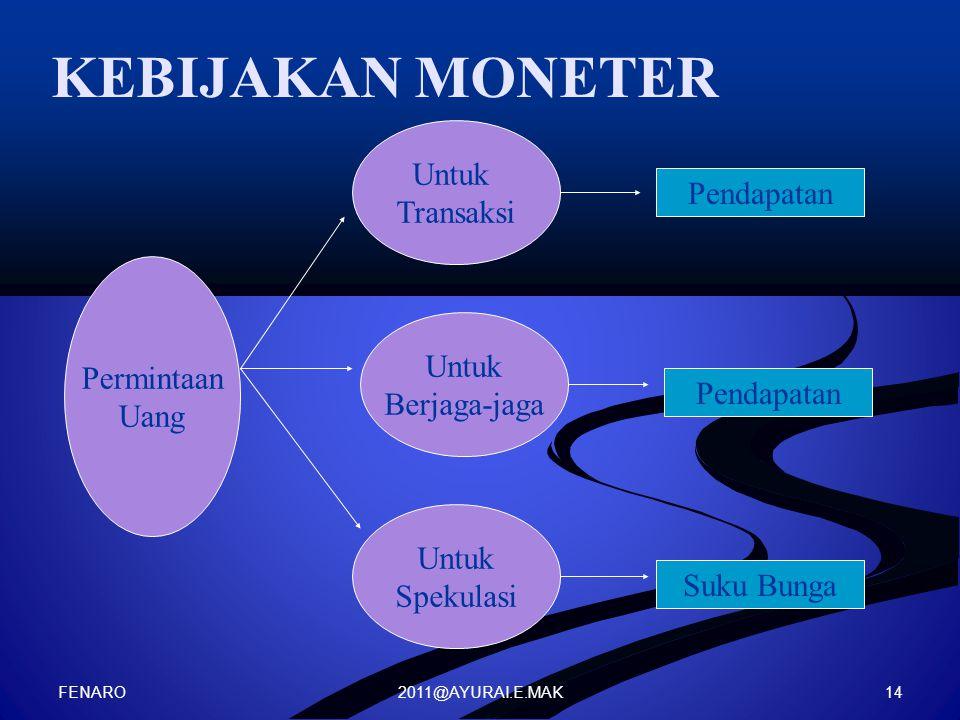 KEBIJAKAN MONETER Untuk Transaksi Pendapatan Permintaan Uang Untuk