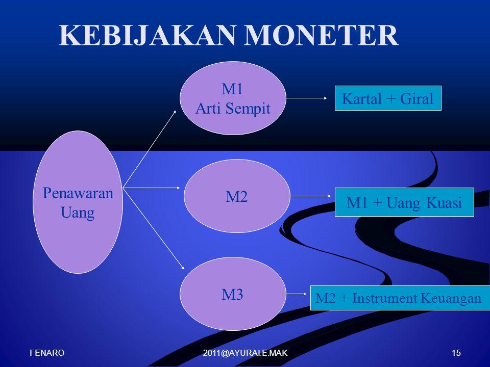 KEBIJAKAN MONETER M1 Arti Sempit Kartal + Giral Penawaran Uang M2