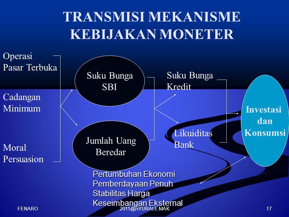 TRANSMISI MEKANISME KEBIJAKAN MONETER